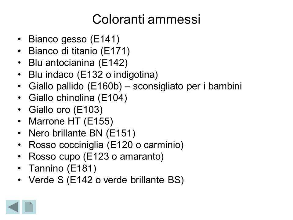 Coloranti ammessi Bianco gesso (E141) Bianco di titanio (E171) Blu antocianina (E142) Blu indaco (E132 o indigotina) Giallo pallido (E160b) – sconsigl