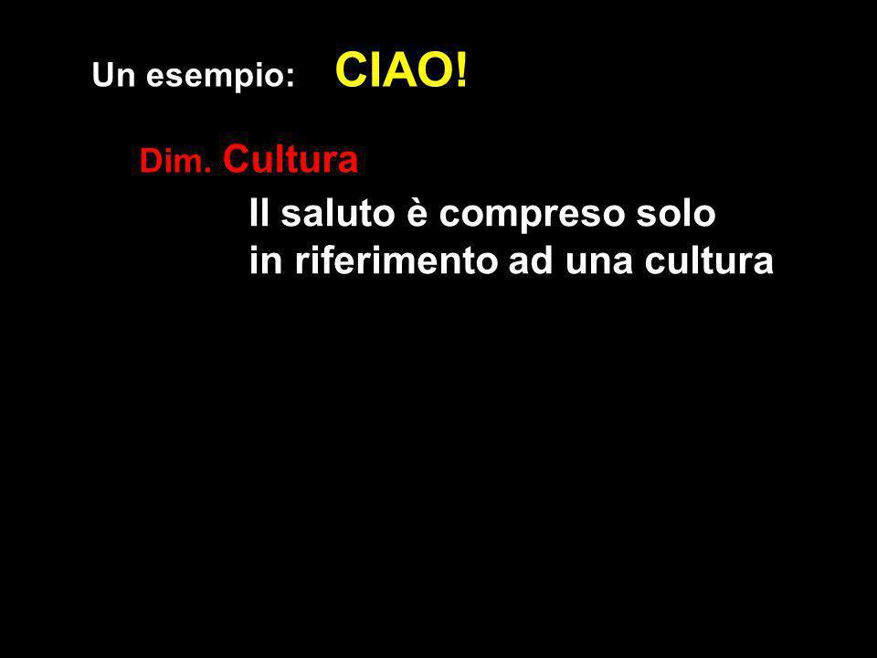 Il saluto è compreso solo in riferimento ad una cultura Dim. Cultura