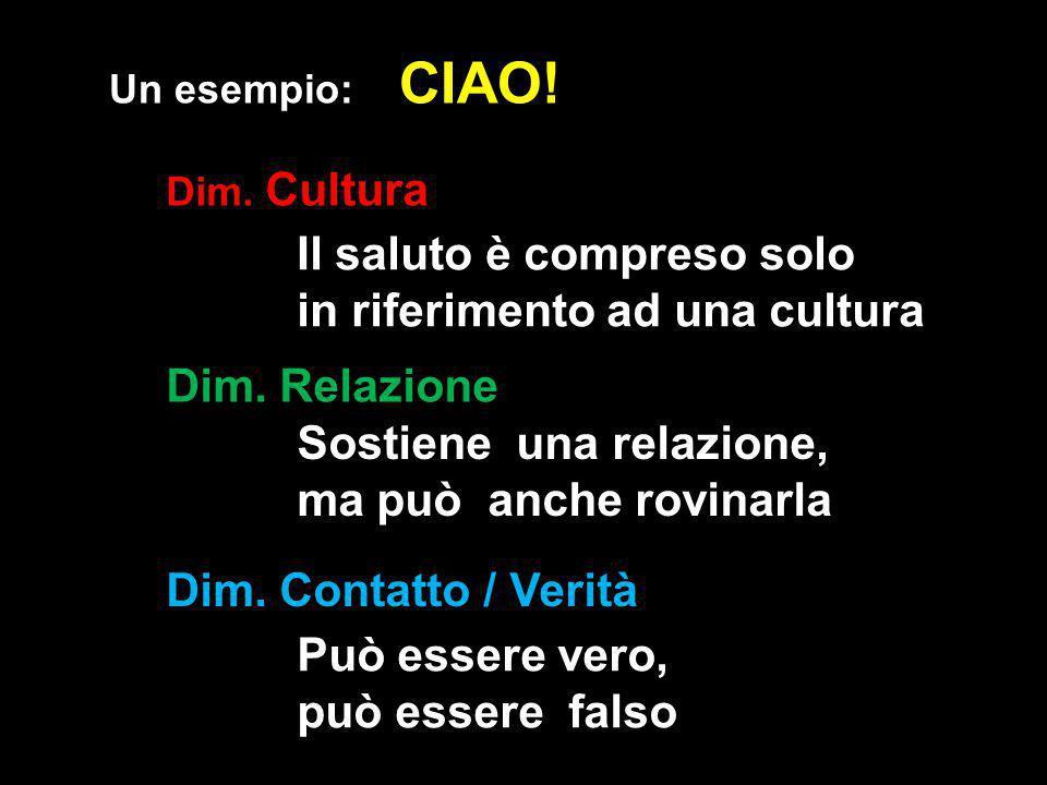Un esempio: CIAO.