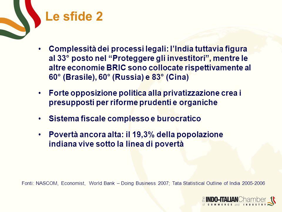 """Le sfide 2 Complessità dei processi legali: l'India tuttavia figura al 33° posto nel """"Proteggere gli investitori"""", mentre le altre economie BRIC sono"""