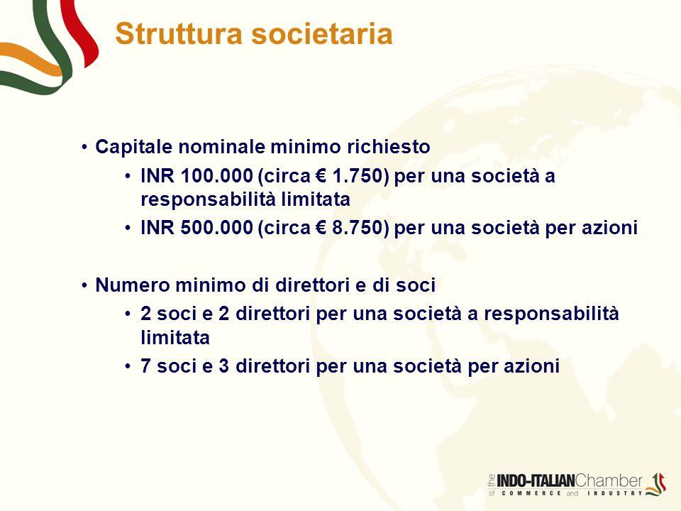 Struttura societaria Capitale nominale minimo richiesto INR 100.000 (circa € 1.750) per una società a responsabilità limitata INR 500.000 (circa € 8.7