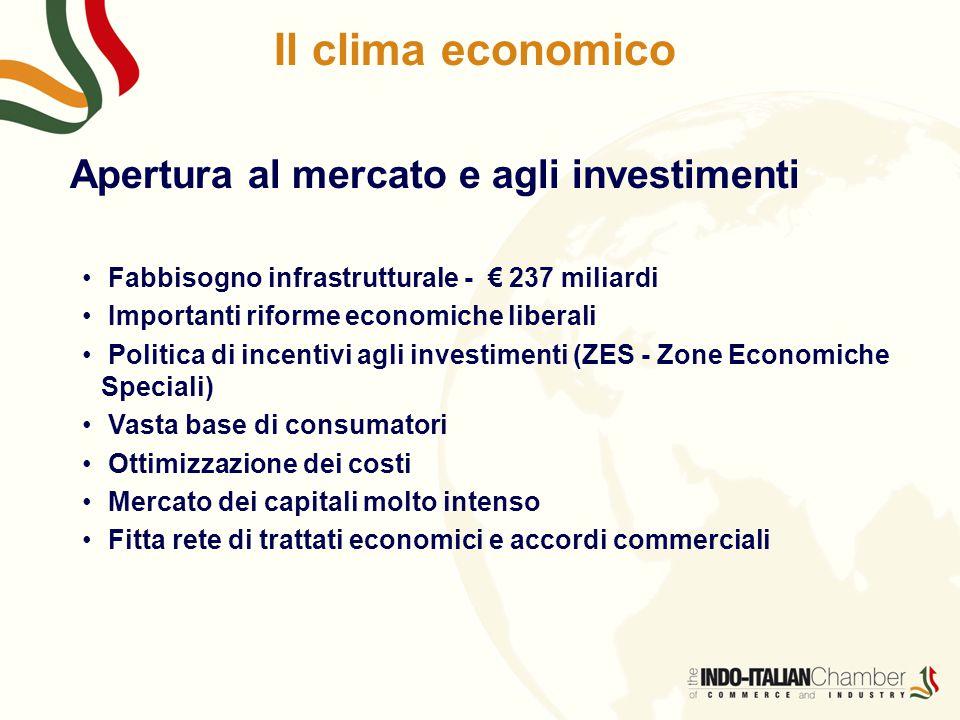 Il clima economico Apertura al mercato e agli investimenti Fabbisogno infrastrutturale - € 237 miliardi Importanti riforme economiche liberali Politic