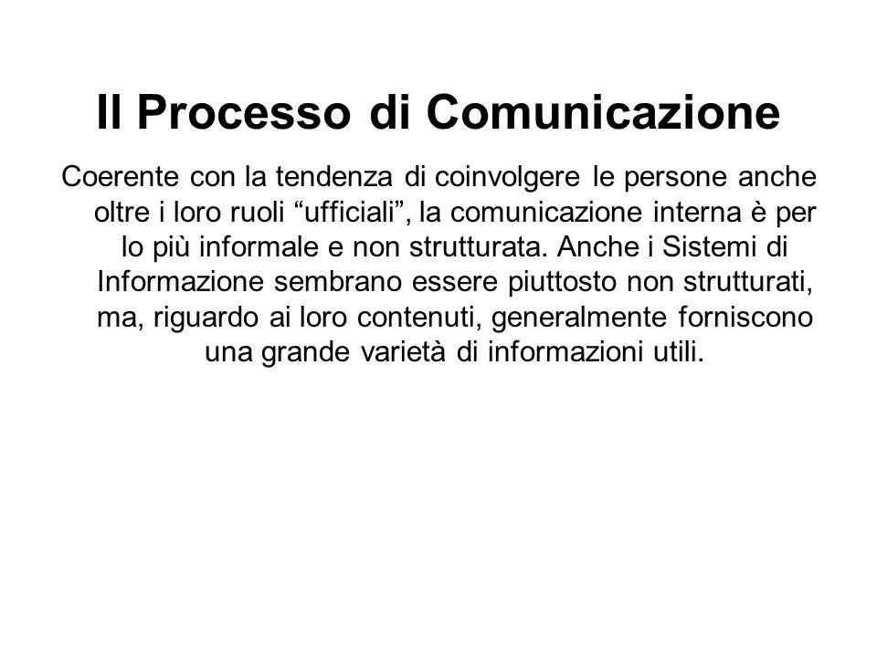 Il Processo di Comunicazione Coerente con la tendenza di coinvolgere le persone anche oltre i loro ruoli ufficiali , la comunicazione interna è per lo più informale e non strutturata.