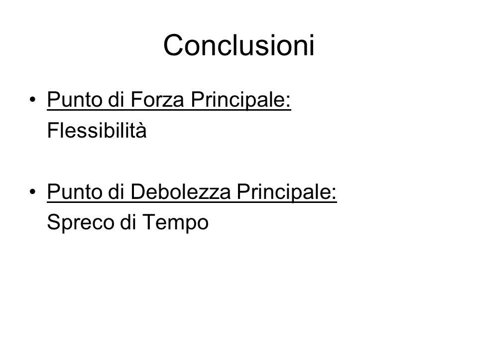 Conclusioni Punto di Forza Principale: Flessibilità Punto di Debolezza Principale: Spreco di Tempo