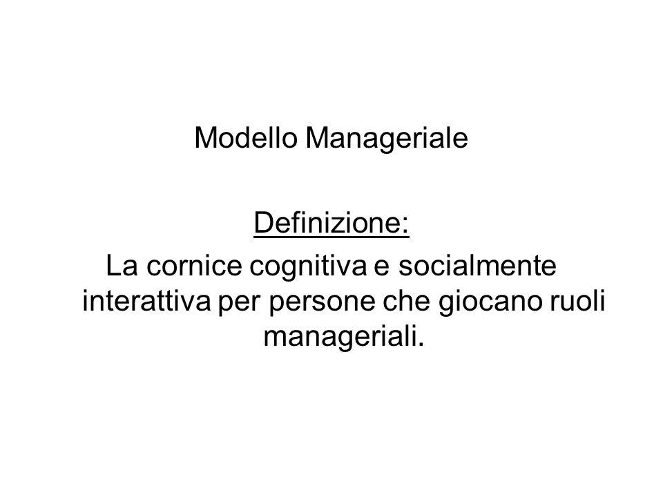 Modello Manageriale Definizione: La cornice cognitiva e socialmente interattiva per persone che giocano ruoli manageriali.