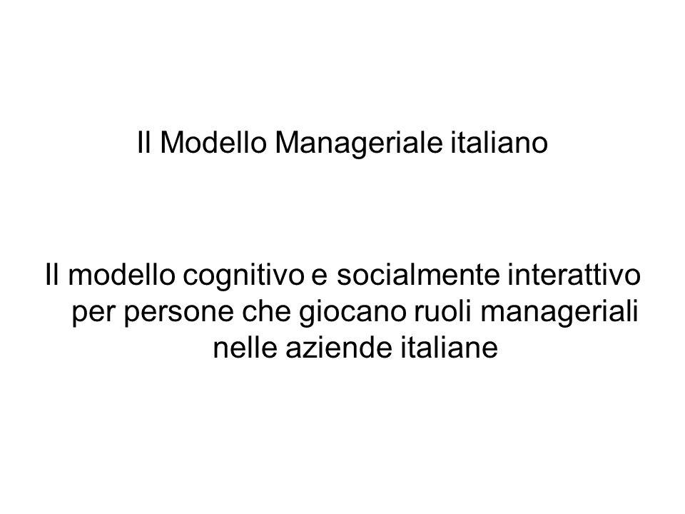 Il Modello Manageriale italiano Il modello cognitivo e socialmente interattivo per persone che giocano ruoli manageriali nelle aziende italiane