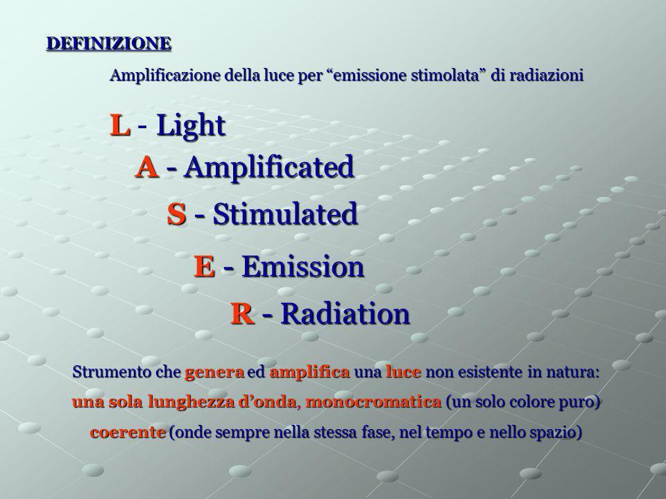 """DEFINIZIONE Amplificazione della luce per """"emissione stimolata"""" di radiazioni LLight L - Light A- Amplificated A - Amplificated S- Stimulated S - Stim"""