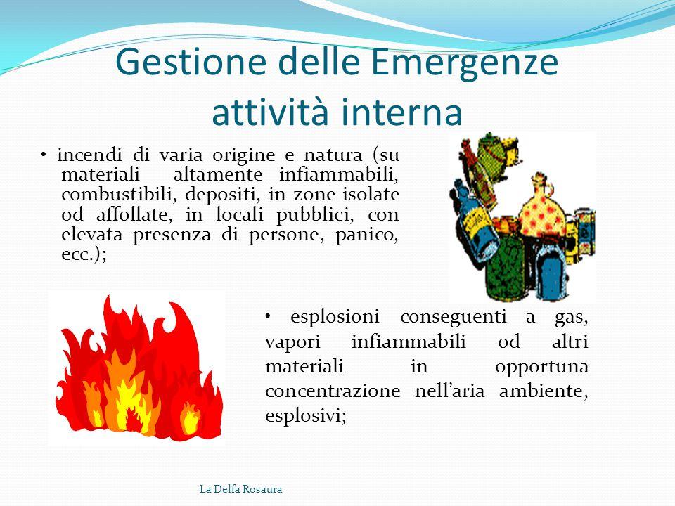 Gestione delle Emergenze POSSIBILI CASI IN CUI SI VERIFICA L'EMERGENZA NEI LUOGHI DI LAVORO L'emergenza può verificarsi in seguito ad accadimenti caus