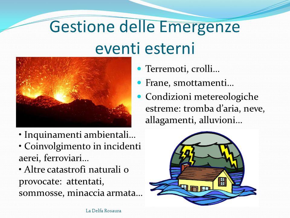 Gestione delle Emergenze attività interna infortuni (asfissia, traumi meccanici, elettrocuzione, ustioni, avvelenamento, ecc.); malfunzionamenti tecni