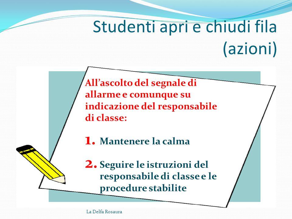 Modalità operative Addetti RESPONSABILI DI CLASSE (DOCENTI) La Delfa Rosaura STUDENTI APRI E CHIUDI FILA RESPONSABILI DI PIANO (PERSONALE DI SERVIZIO)