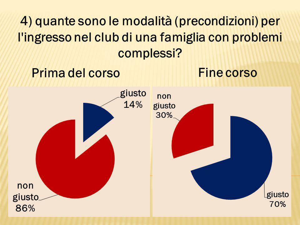 4) quante sono le modalità (precondizioni) per l ingresso nel club di una famiglia con problemi complessi.