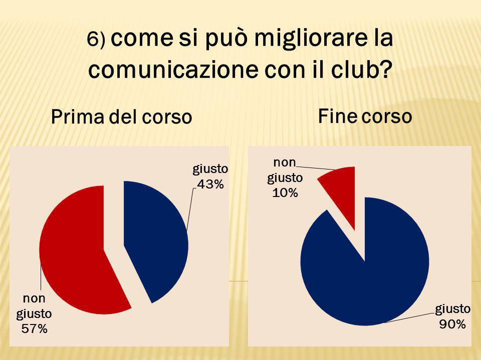 6) come si può migliorare la comunicazione con il club Prima del corso Fine corso