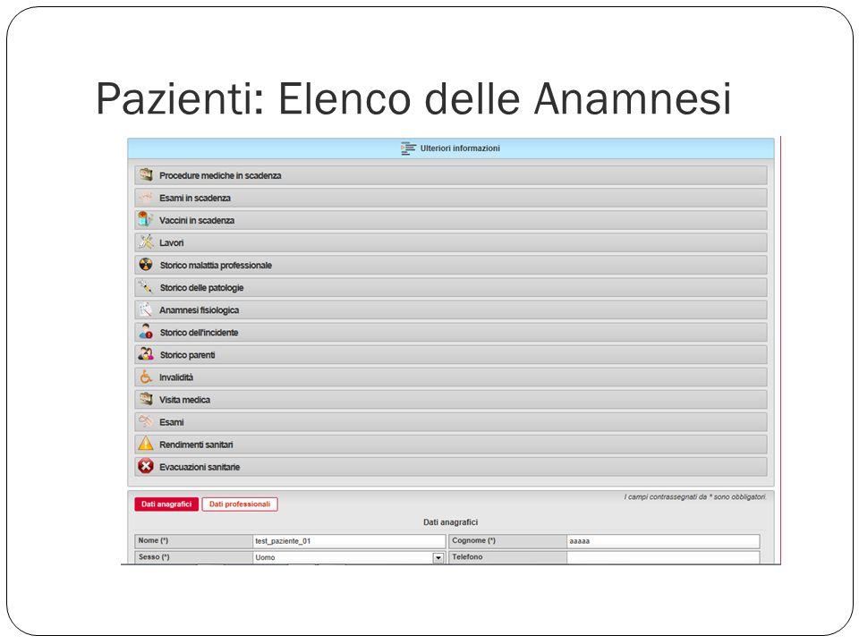 Pazienti: Elenco delle Anamnesi