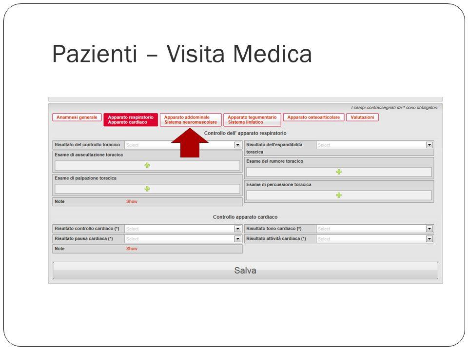 Pazienti – Visita Medica