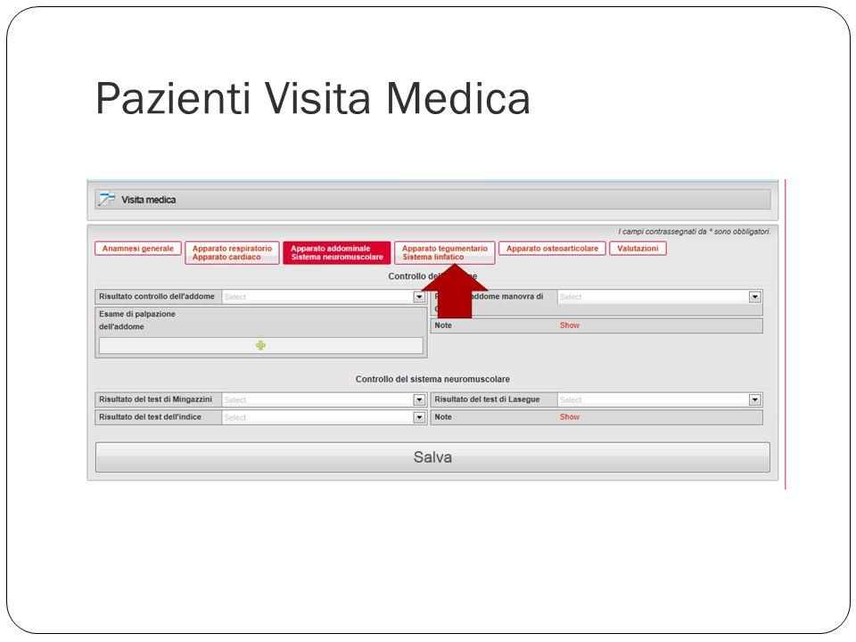 Pazienti Visita Medica