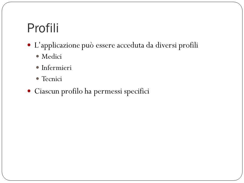 Profili L'applicazione può essere acceduta da diversi profili Medici Infermieri Tecnici Ciascun profilo ha permessi specifici