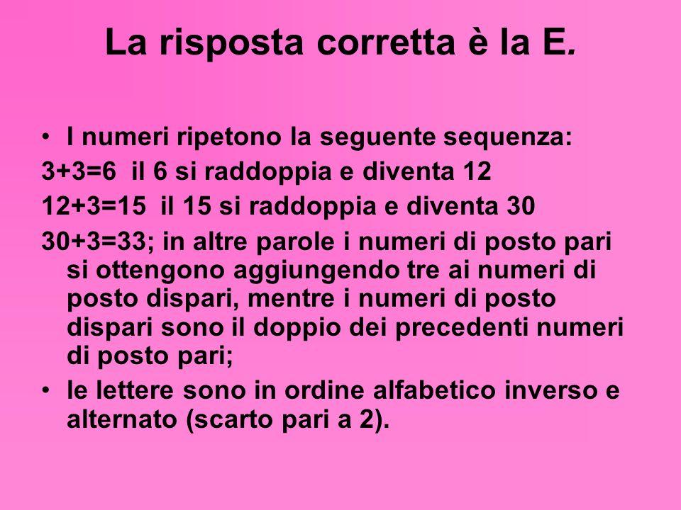 La risposta corretta è la E. I numeri ripetono la seguente sequenza: 3+3=6 il 6 si raddoppia e diventa 12 12+3=15 il 15 si raddoppia e diventa 30 30+3