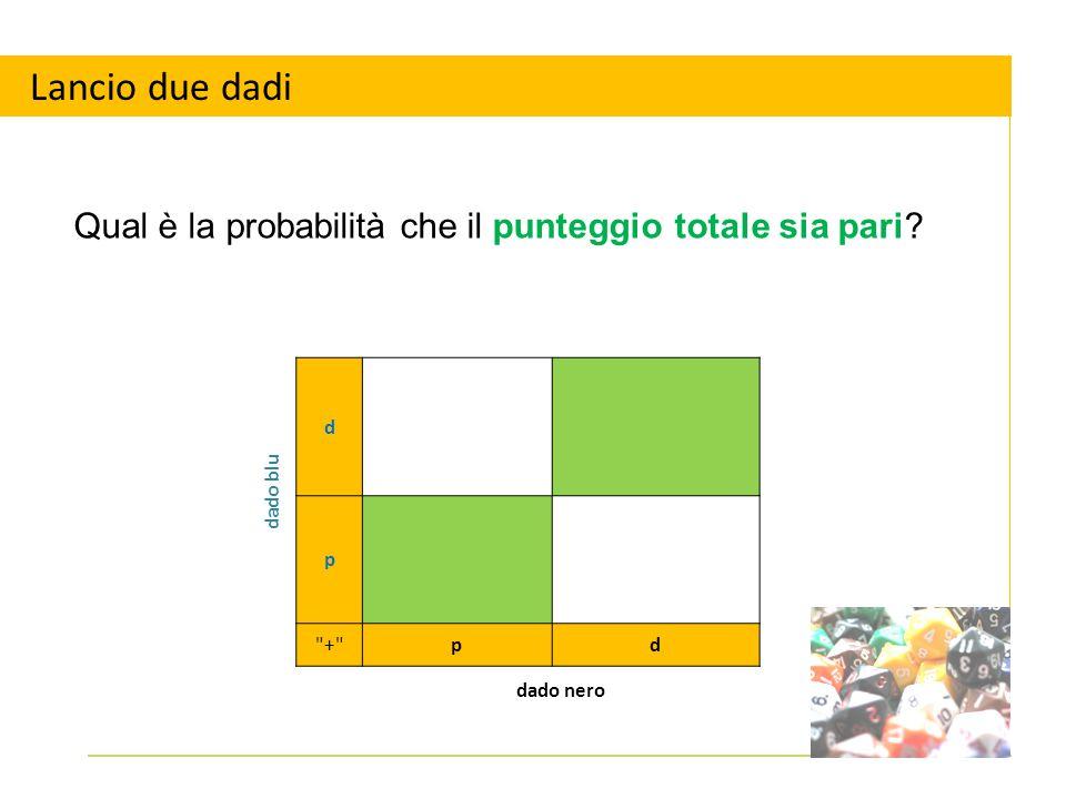 Lancio due dadi Qual è la probabilità che il punteggio totale sia pari? dado blu d p