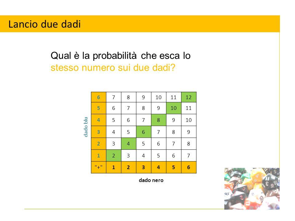 Lancio due dadi Qual è la probabilità che esca lo stesso numero sui due dadi? dado blu 6789101112 567891011 45678910 3456789 2345678 1234567