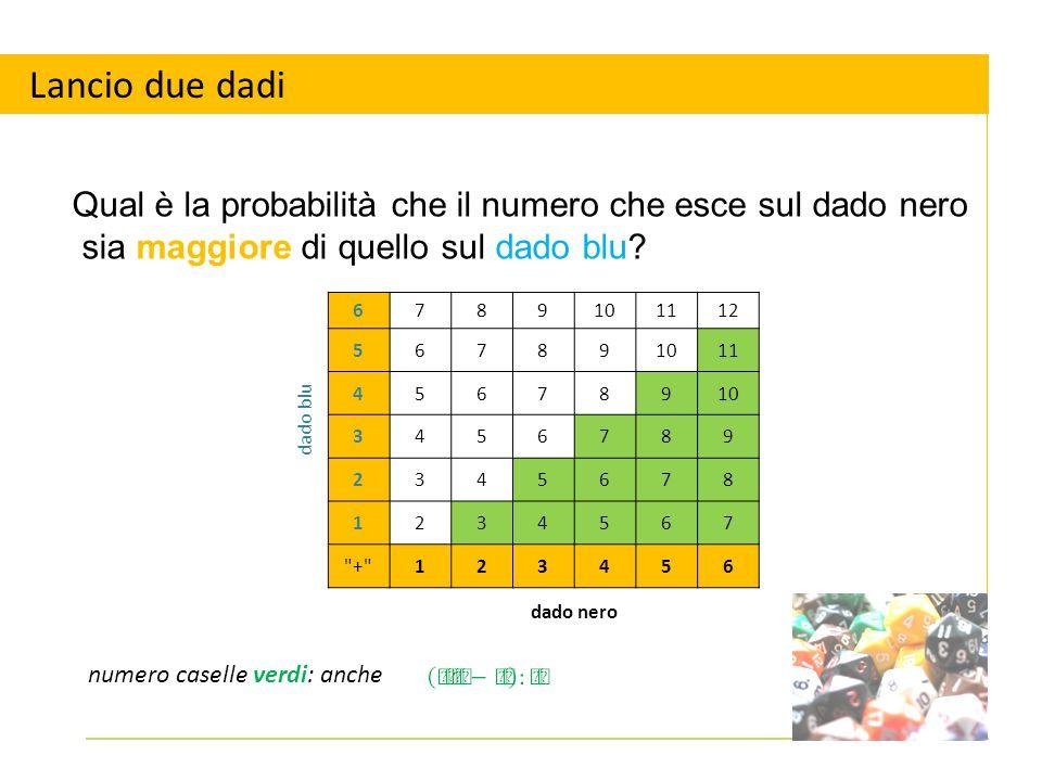 numero caselle verdi: anche Lancio due dadi Qual è la probabilità che il numero che esce sul dado nero sia maggiore di quello sul dado blu? dado blu 6