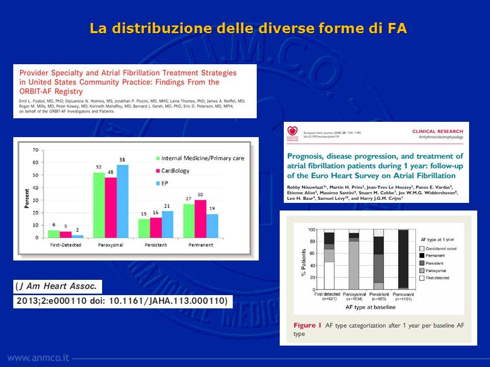 La distribuzione delle diverse forme di FA