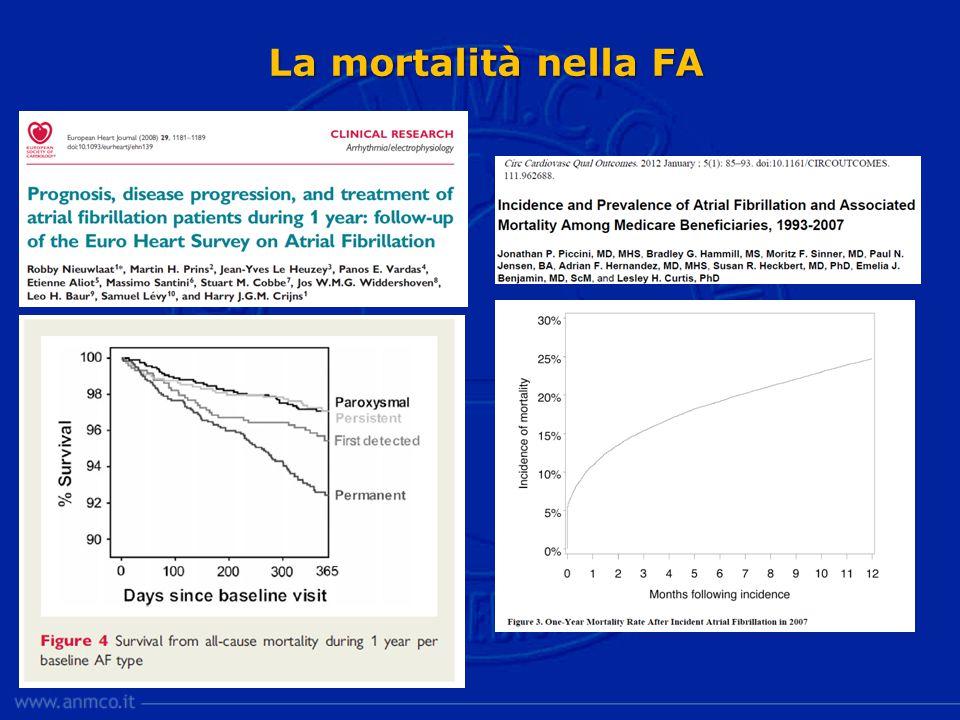 La mortalità nella FA