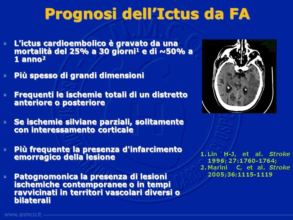Prognosi dell'Ictus da FA  L'ictus cardioembolico è gravato da una mortalità del 25% a 30 giorni 1 e di ~50% a 1 anno 2  Più spesso di grandi dimensioni  Frequenti le ischemie totali di un distretto anteriore o posteriore  Se ischemie silviane parziali, solitamente con interessamento corticale  Più frequente la presenza d infarcimento emorragico della lesione  Patognomonica la presenza di lesioni ischemiche contemporanee o in tempi ravvicinati in territori vascolari diversi o bilaterali 1.Lin H-J, et al.