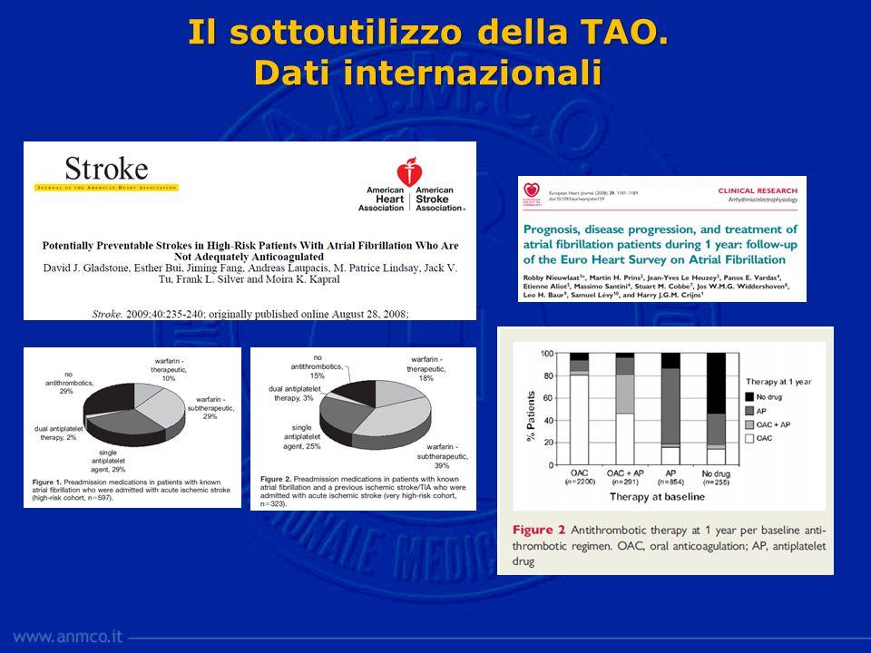 Il sottoutilizzo della TAO. Dati internazionali