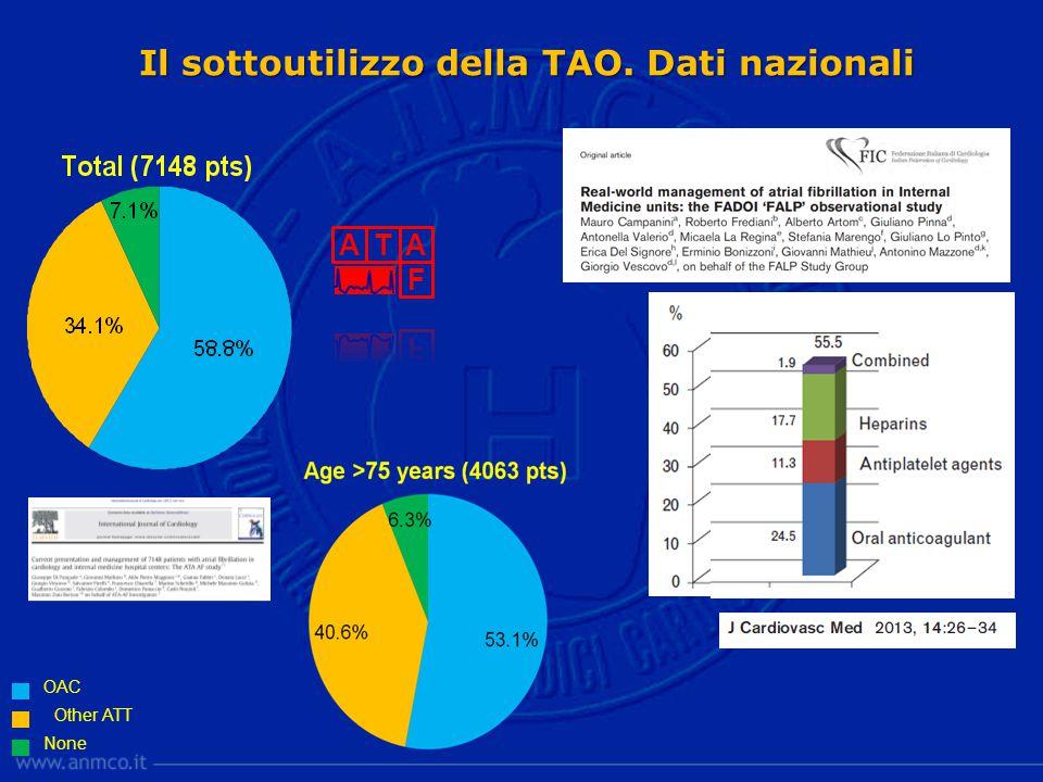 OAC None Other ATT Il sottoutilizzo della TAO. Dati nazionali
