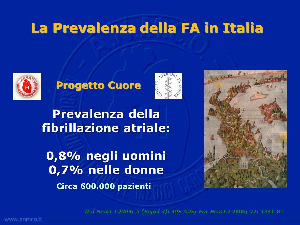 Prevalenza della fibrillazione atriale: 0,8% negli uomini 0,7% nelle donne 49S-92S Ital Heart J 2004; 5 (Suppl 3): 49S-92S; Eur Heart J 2006; 27: 1341-81 Circa 600.000 pazienti Progetto Cuore La Prevalenza della FA in Italia
