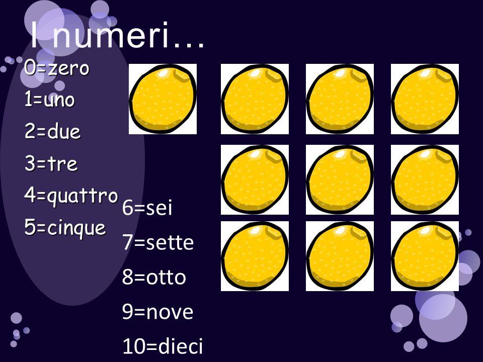 I numeri… 0=zero1=uno2=due3=tre4=quattro5=cinque 6=sei 7=sette 8=otto 9=nove 10=dieci