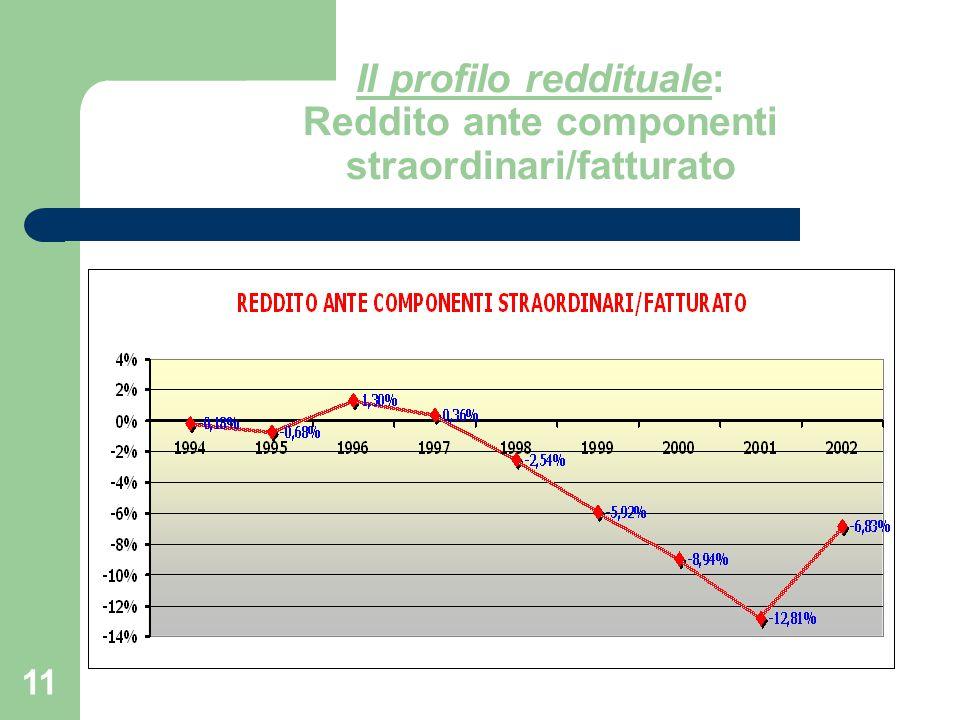 11 Il profilo reddituale: Reddito ante componenti straordinari/fatturato