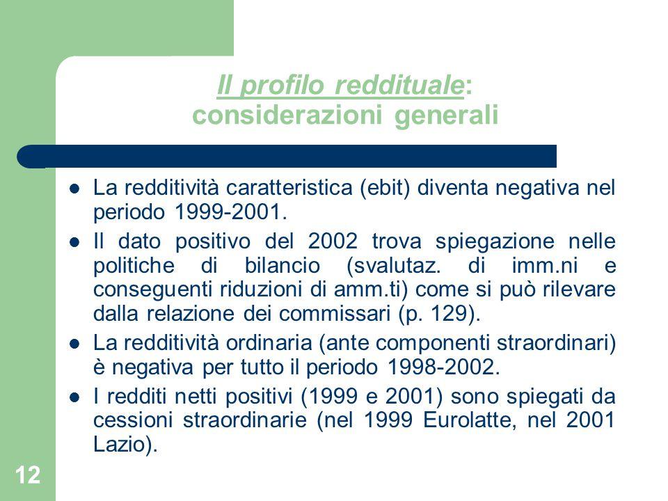 12 Il profilo reddituale: considerazioni generali La redditività caratteristica (ebit) diventa negativa nel periodo 1999-2001. Il dato positivo del 20