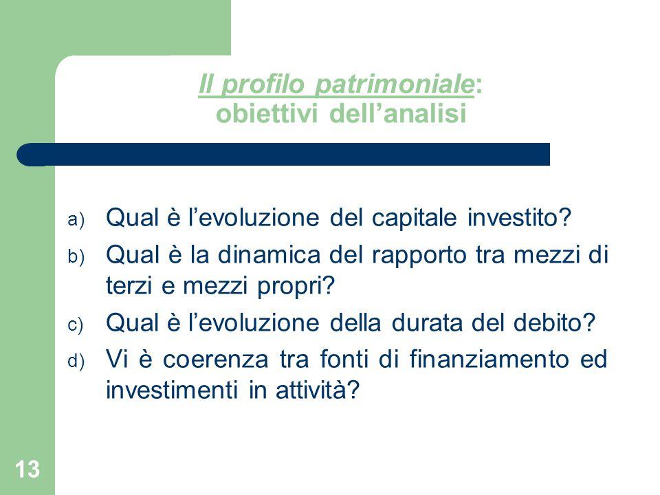 13 Il profilo patrimoniale: obiettivi dell'analisi a) Qual è l'evoluzione del capitale investito? b) Qual è la dinamica del rapporto tra mezzi di terz