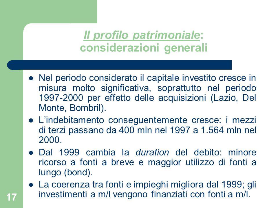 17 Il profilo patrimoniale: considerazioni generali Nel periodo considerato il capitale investito cresce in misura molto significativa, soprattutto ne