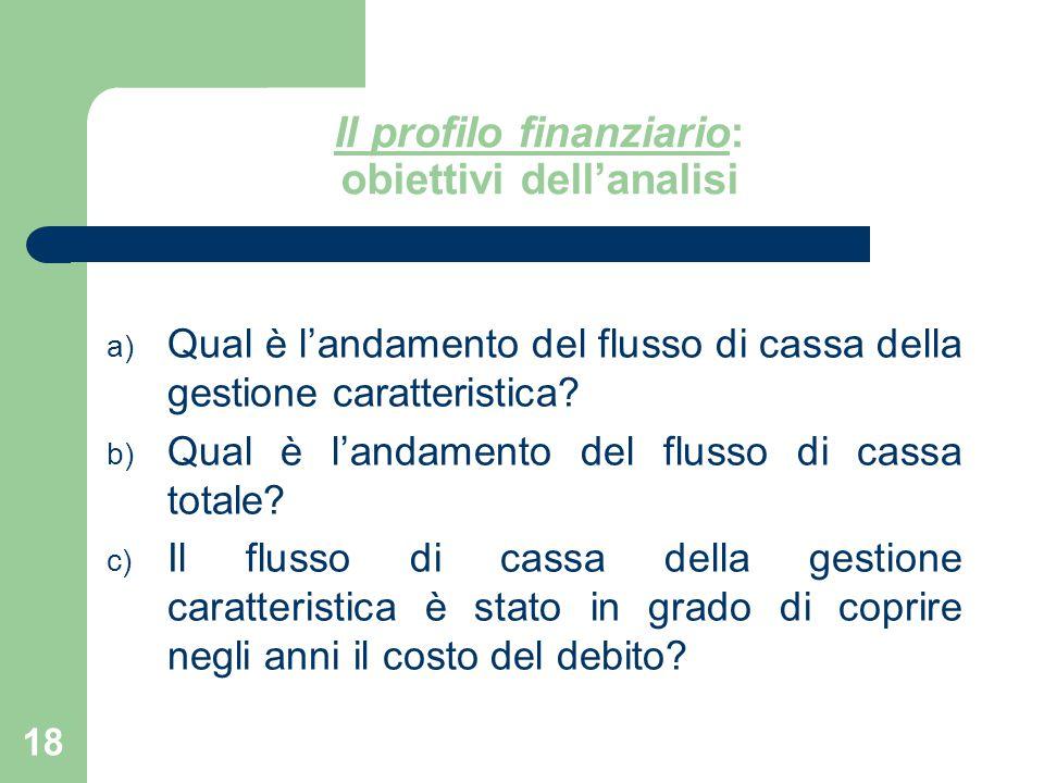 18 Il profilo finanziario: obiettivi dell'analisi a) Qual è l'andamento del flusso di cassa della gestione caratteristica? b) Qual è l'andamento del f