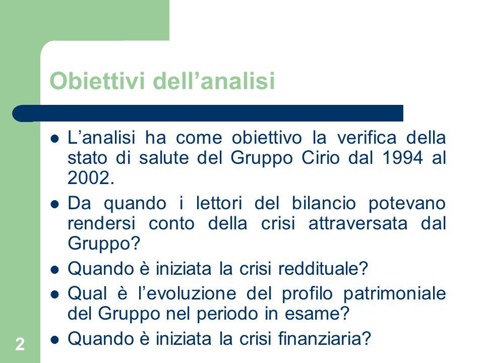 2 Obiettivi dell'analisi L'analisi ha come obiettivo la verifica della stato di salute del Gruppo Cirio dal 1994 al 2002. Da quando i lettori del bila