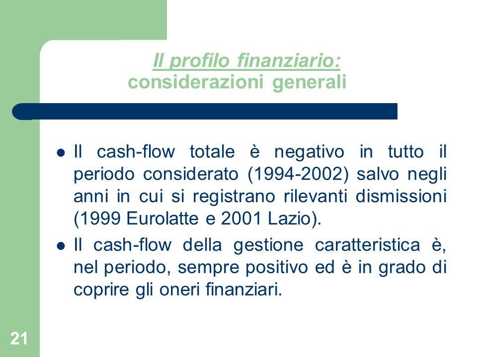 21 Il profilo finanziario: considerazioni generali Il cash-flow totale è negativo in tutto il periodo considerato (1994-2002) salvo negli anni in cui