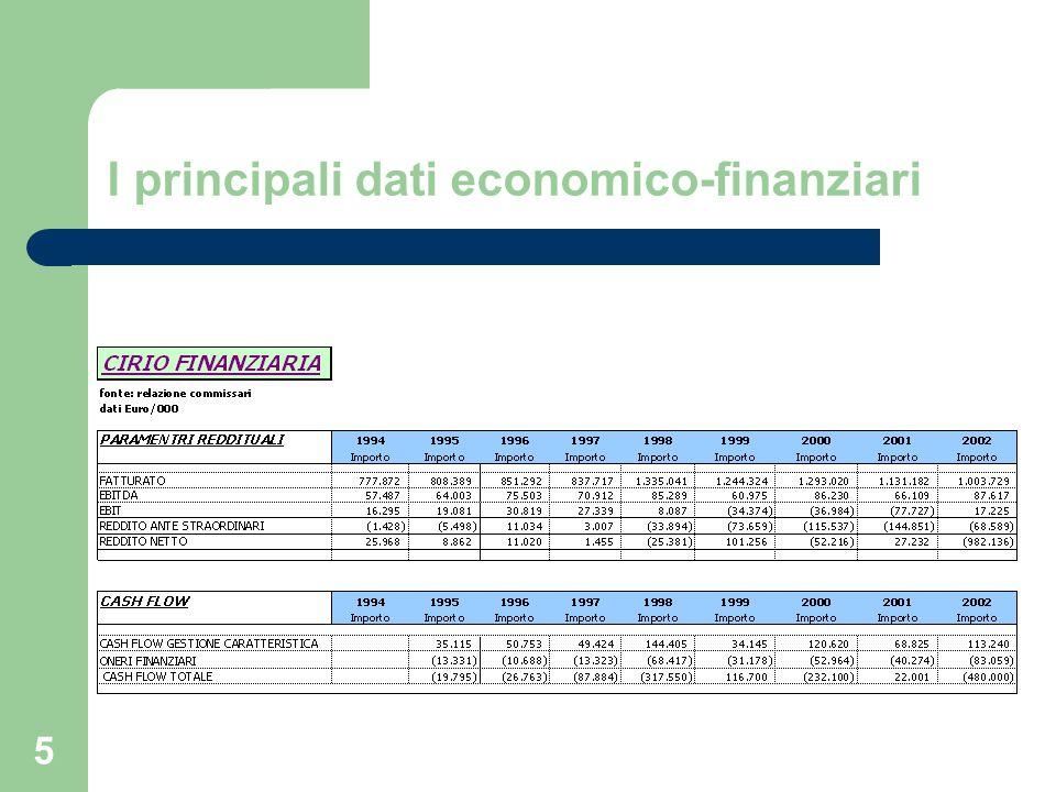 5 I principali dati economico-finanziari