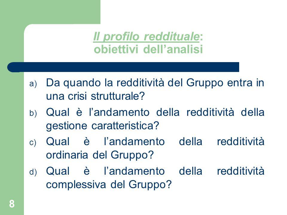 8 Il profilo reddituale: obiettivi dell'analisi a) Da quando la redditività del Gruppo entra in una crisi strutturale? b) Qual è l'andamento della red