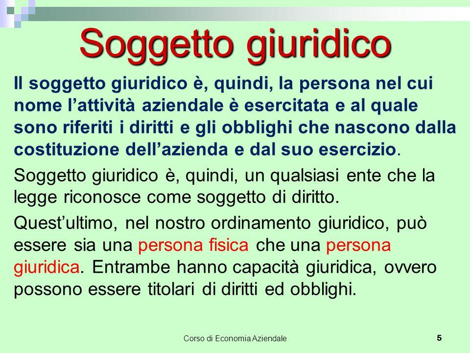 Corso di Economia Aziendale 6 La persona fisica Nell'ordinamento giuridico italiano la persona fisica è individuabile in ciascun essere umano.