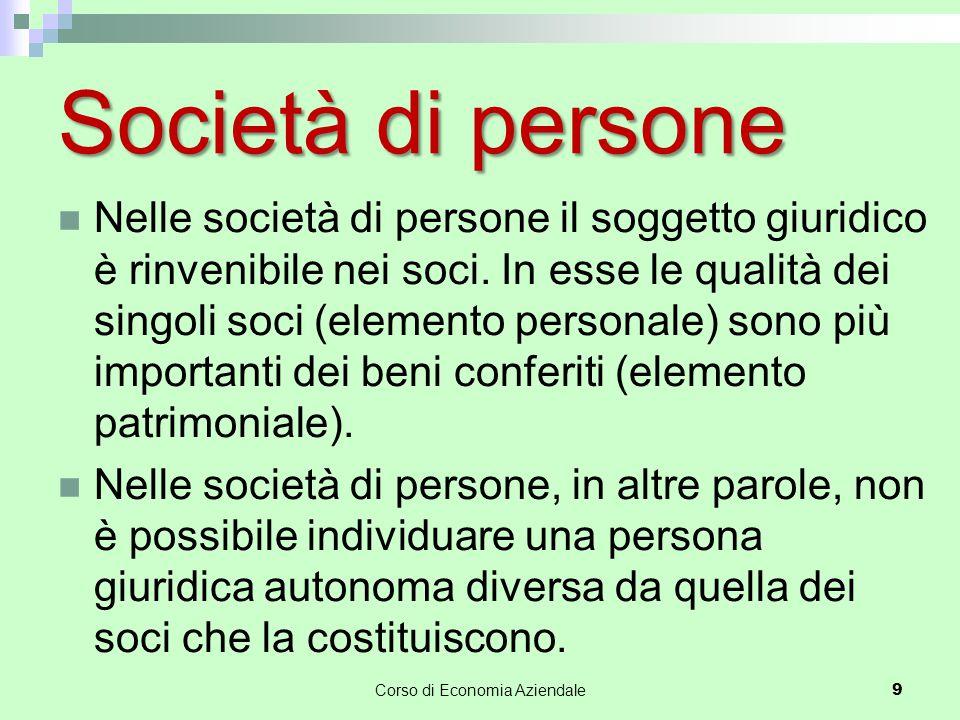 Società di persone Espressioni tipiche di società di persone sono le società semplici (S.s.), le società in nome collettivo (S.n.c.) e le società in accomandita semplice (S.a.s.).