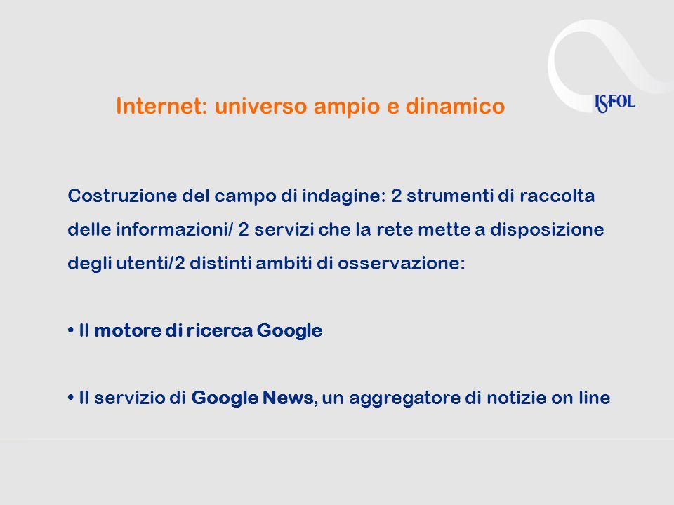 Internet: universo ampio e dinamico Costruzione del campo di indagine: 2 strumenti di raccolta delle informazioni/ 2 servizi che la rete mette a disposizione degli utenti/2 distinti ambiti di osservazione: Il motore di ricerca Google Il servizio di Google News, un aggregatore di notizie on line