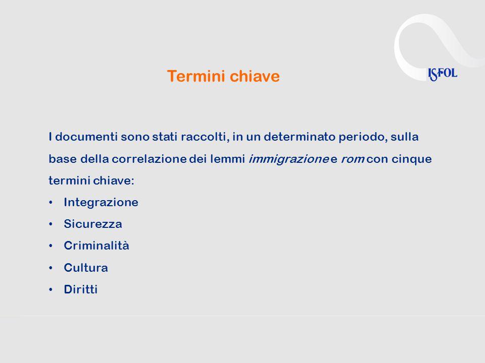 Termini chiave I documenti sono stati raccolti, in un determinato periodo, sulla base della correlazione dei lemmi immigrazione e rom con cinque termini chiave: Integrazione Sicurezza Criminalità Cultura Diritti