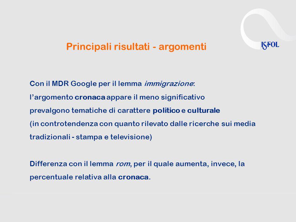 Principali risultati - argomenti Con il MDR Google per il lemma immigrazione: l'argomento cronaca appare il meno significativo prevalgono tematiche di