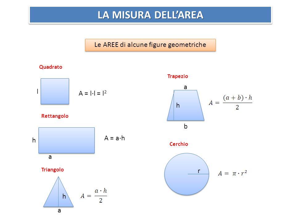 LA MISURA DELL'AREA Le AREE di alcune figure geometriche a A = l∙l = l 2 A = a∙h Quadrato Rettangolo Triangolo l a h h Trapezio Cerchio r a b h