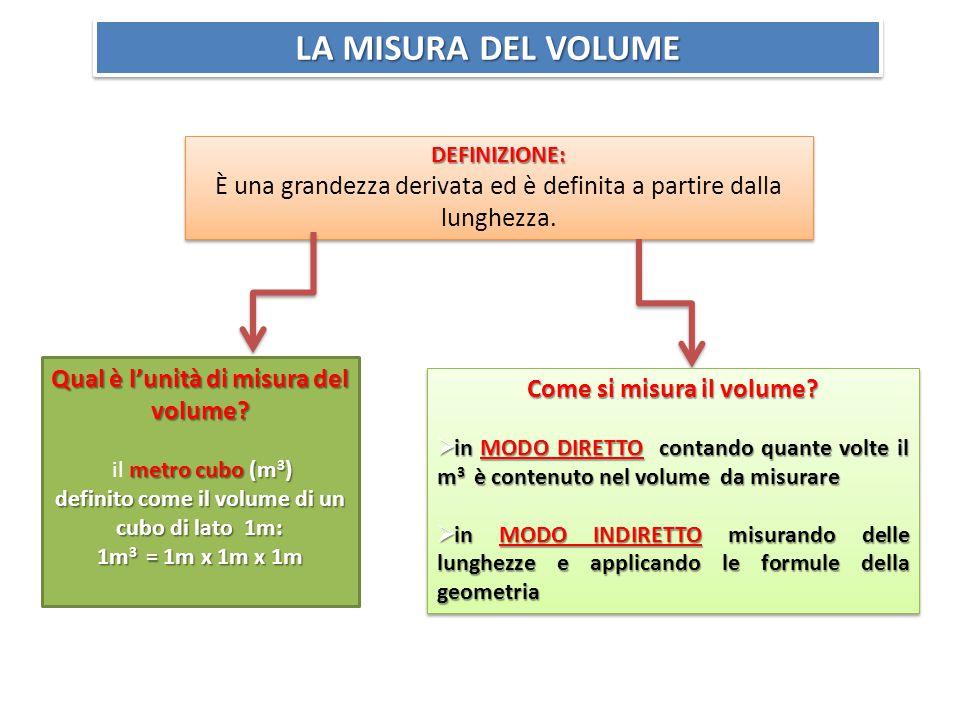 LA MISURA DEL VOLUME DEFINIZIONE: È una grandezza derivata ed è definita a partire dalla lunghezza.DEFINIZIONE: Qual è l'unità di misura del volume.