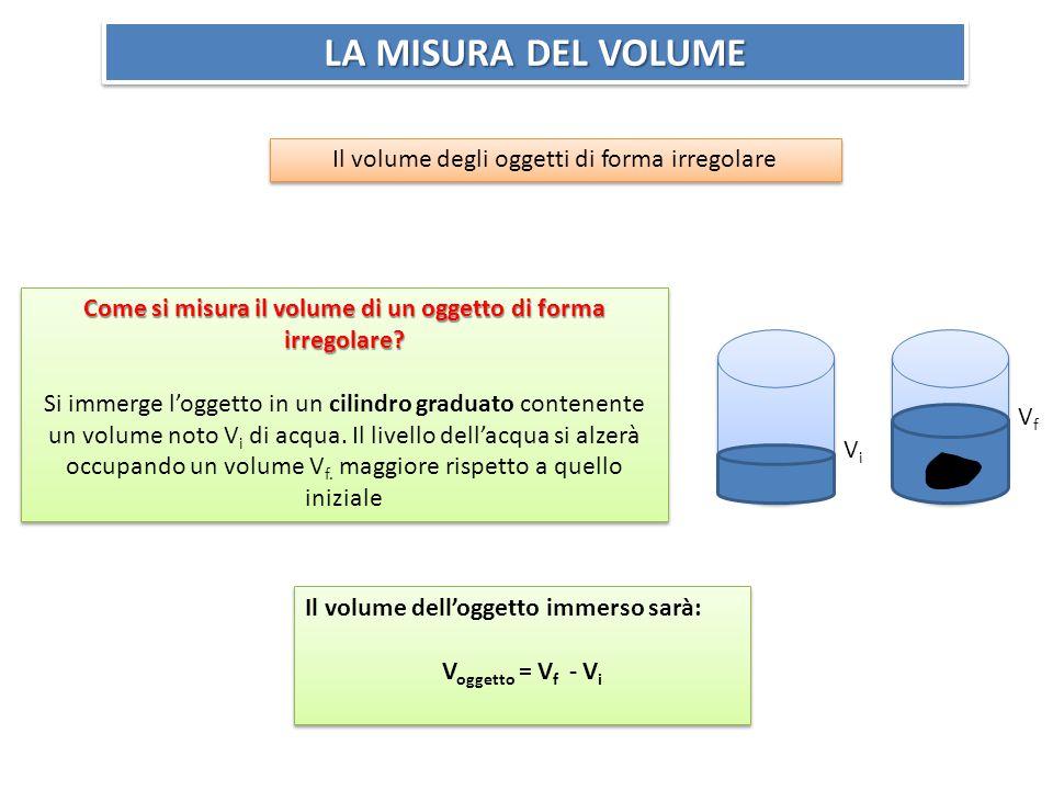 LA MISURA DEL VOLUME Il volume degli oggetti di forma irregolare ViVi Come si misura il volume di un oggetto di forma irregolare.