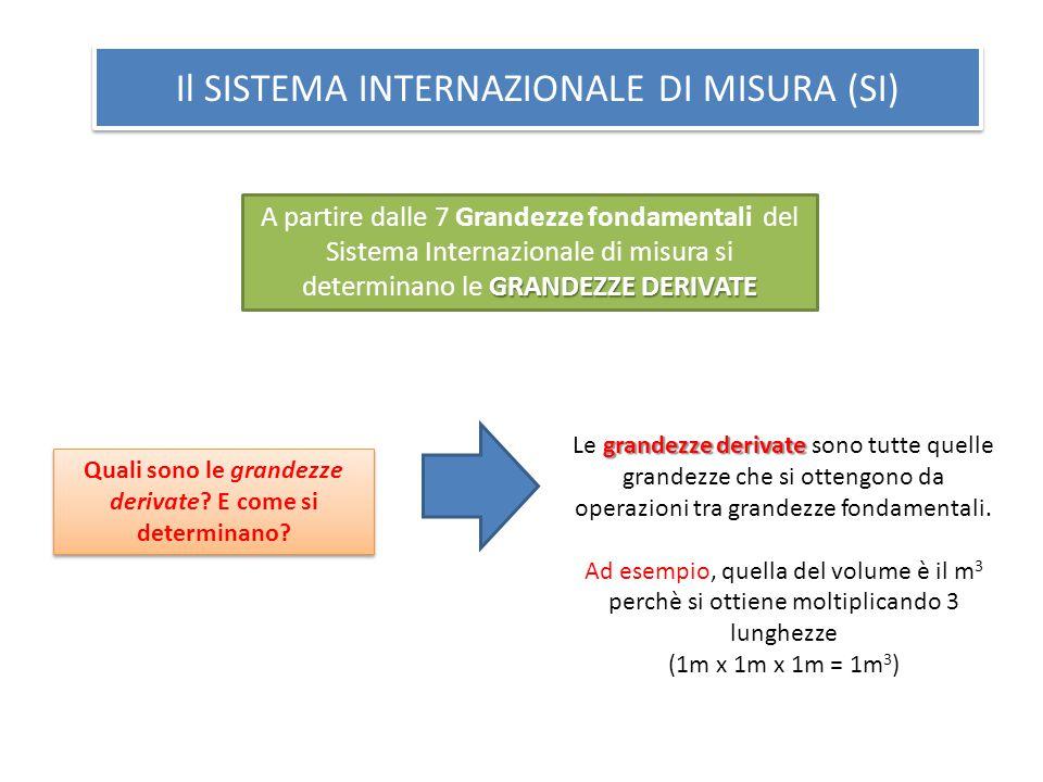 Il SISTEMA INTERNAZIONALE DI MISURA (SI) GRANDEZZE DERIVATE A partire dalle 7 Grandezze fondamentali del Sistema Internazionale di misura si determinano le GRANDEZZE DERIVATE Quali sono le grandezze derivate.
