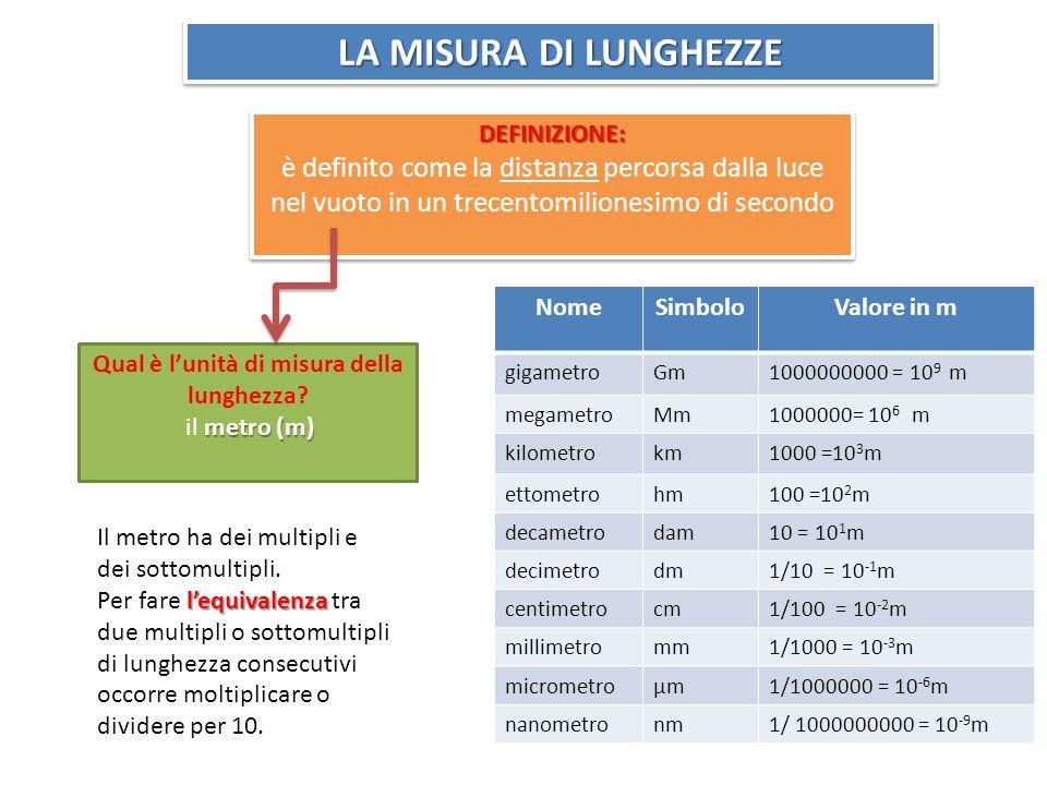 LA MISURA DI LUNGHEZZE DEFINIZIONE: è definito come la distanza percorsa dalla luce nel vuoto in un trecentomilionesimo di secondoDEFINIZIONE: metro (m) Qual è l'unità di misura della lunghezza.